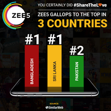 ZEE5 gallops to the top in Bangladesh, Sri Lanka and Pakistan; Winning over hearts, one country at a time