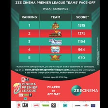 Khan Riders tops the table after first week on Zee Cinema's Premier League