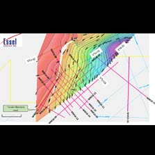 Essel Group Middle East and Simba Energy Inc. - Technical Update on Processing of Acquired Seismic Data on Block 2A, Kenya