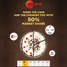 Zee Bangla takes the cake and the cherries too with 50% market share